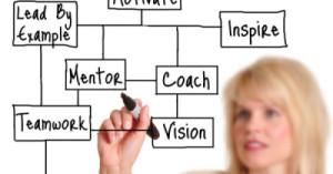 bigstock-Coaching